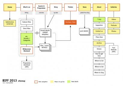 biff-2013-sitemap-v1.jpg