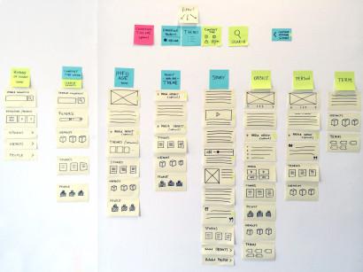 InfoAge-IA-content-priorities-17-07-2014.jpg