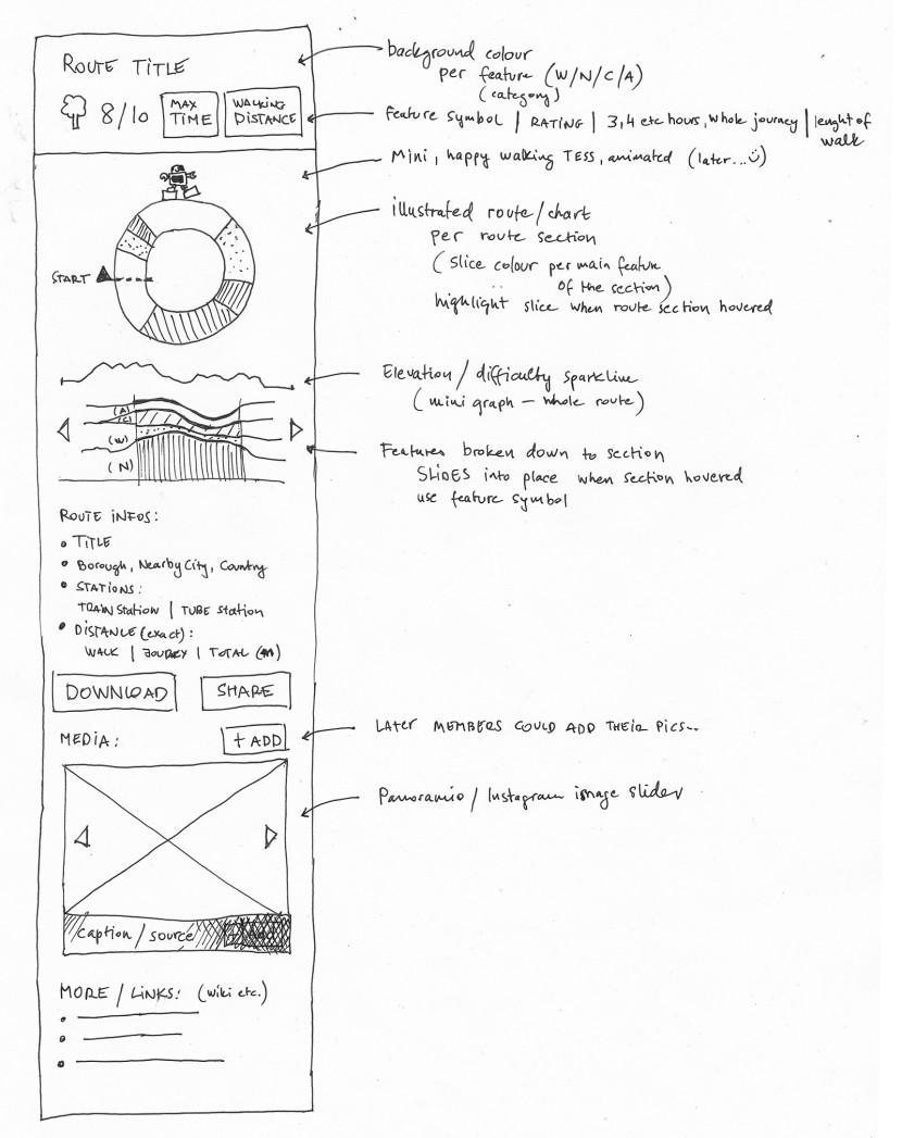 walksio-route-details-wf-sketch-01.jpg