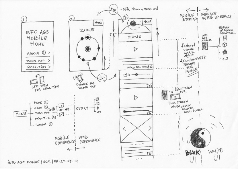 infoage-mobile-concept-1